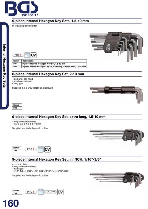Fermec Bgs Technic Page 166 167