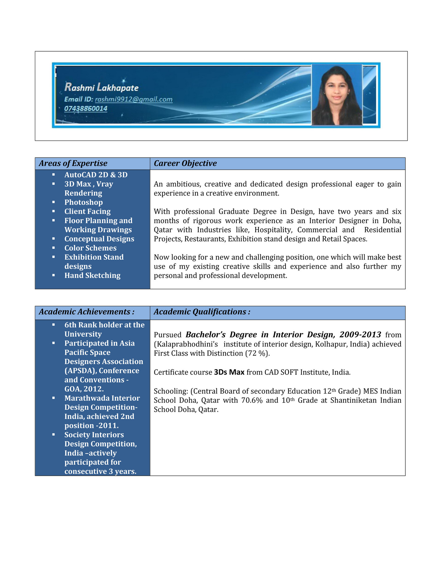 My Publications Rashmi Cv Page 2 Created With Publitas Com