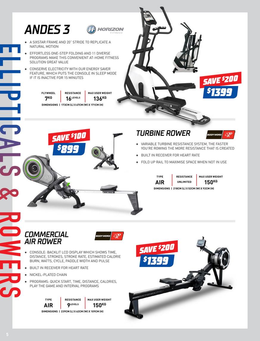 Fitness PUMA | INTERSPORT