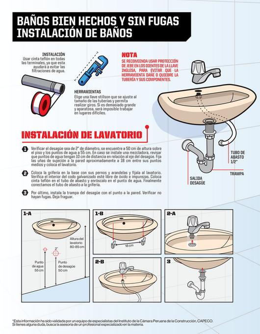 Distancia desague inodoro pared trendy distribucin aseo y for Inodoro sin desague