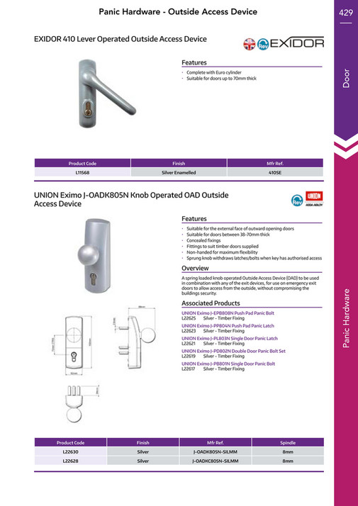 World Of Electricals - Multipoint & Upvc Catalogue - Page 428-429