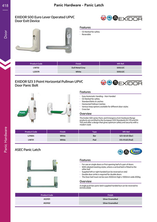 World Of Electricals - Multipoint & Upvc Catalogue - Page