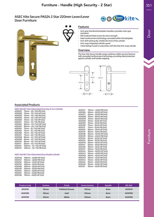 World Of Electricals - Multipoint & Upvc Catalogue - Page 354-355
