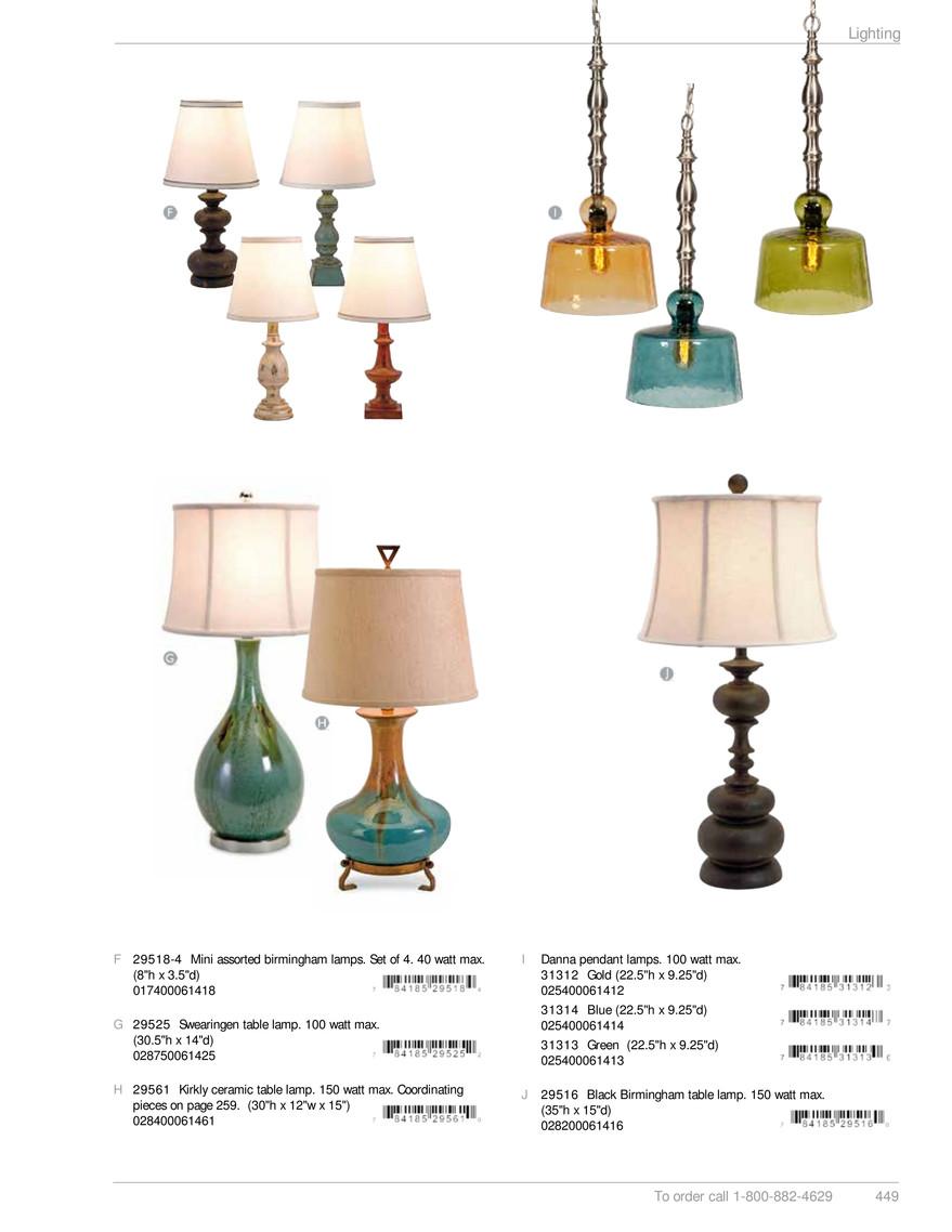 Top Table Lamps 100 Watt 2020 @house2homegoods.net