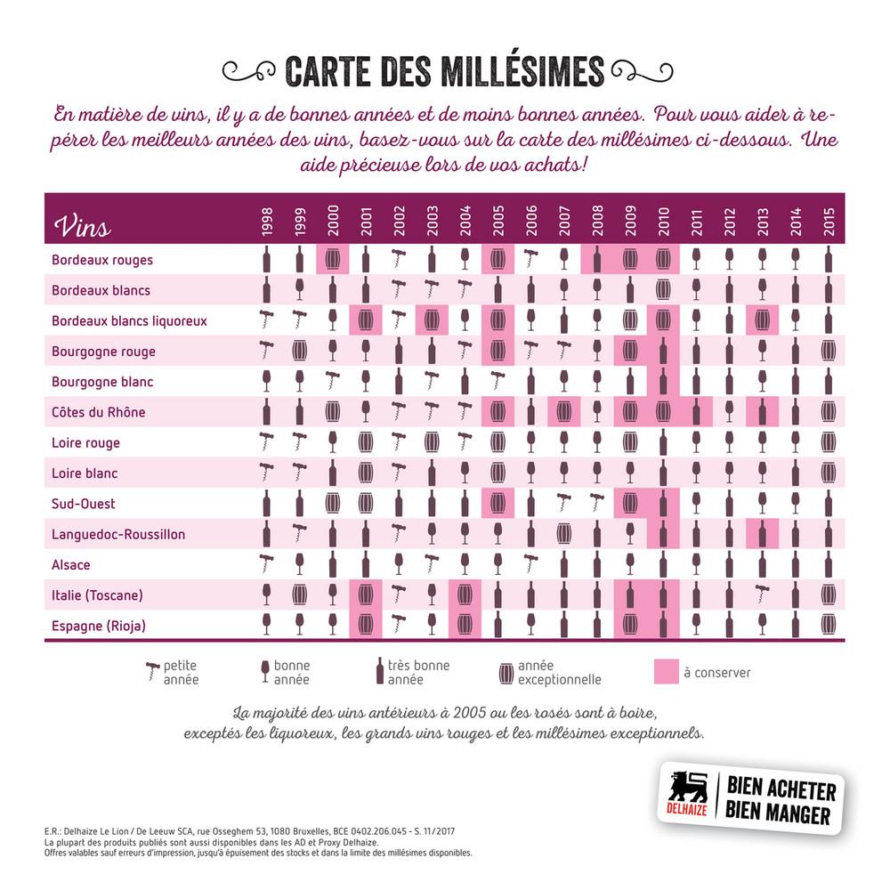 Carte Bourgogne Blanc.Belgium Pdf Fr Carte Des Millesimes Page 1