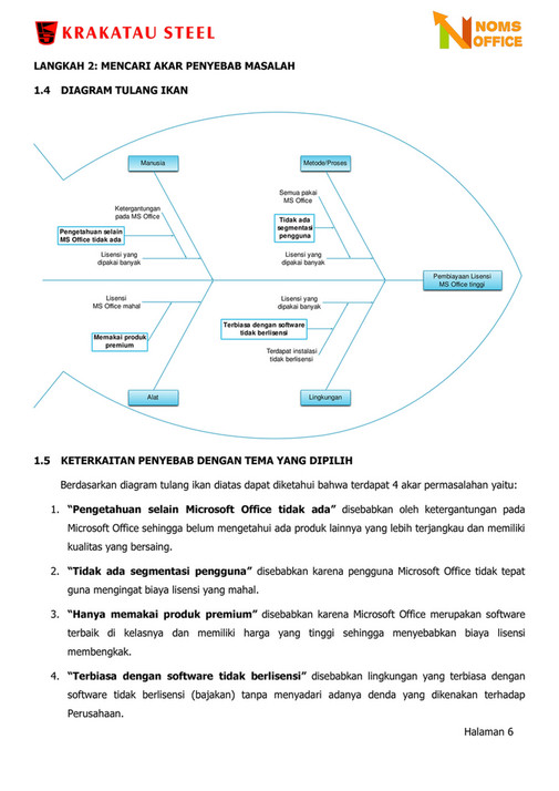 Peck corp makalah pkm nomsoffice revisi iq day page 6 7 langkah 2 mencari akar penyebab masalah 14 diagram tulang ikan manusia metodeproses semua ccuart Gallery