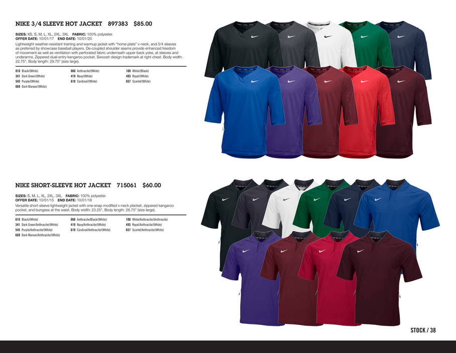 Johnny Mac S Sporting Goods 2018 Nike Mens Training Page 40