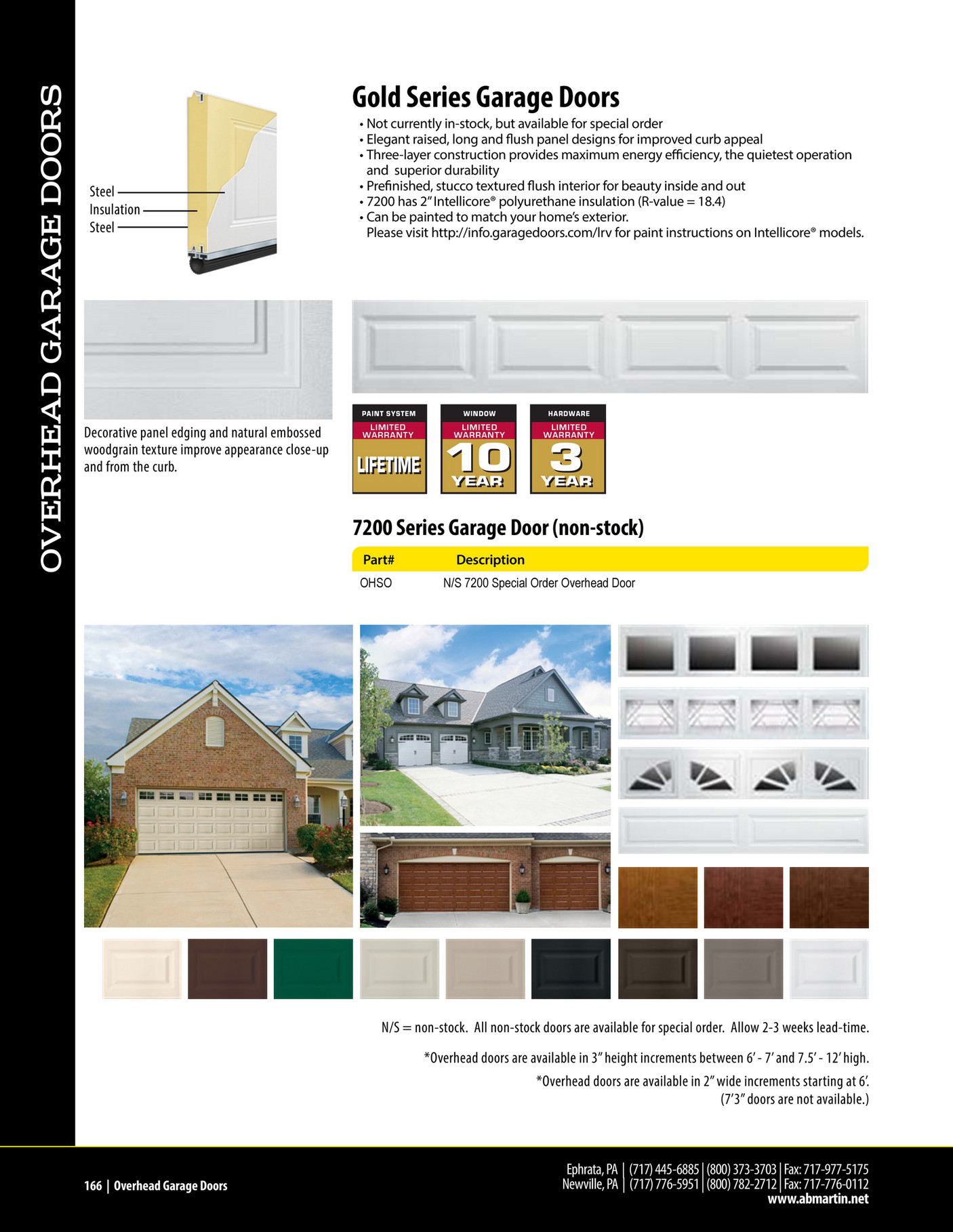 A B Martin Roofing Supply A B Martin Product Catalog 2020 Page 166 167 Created With Publitas Com