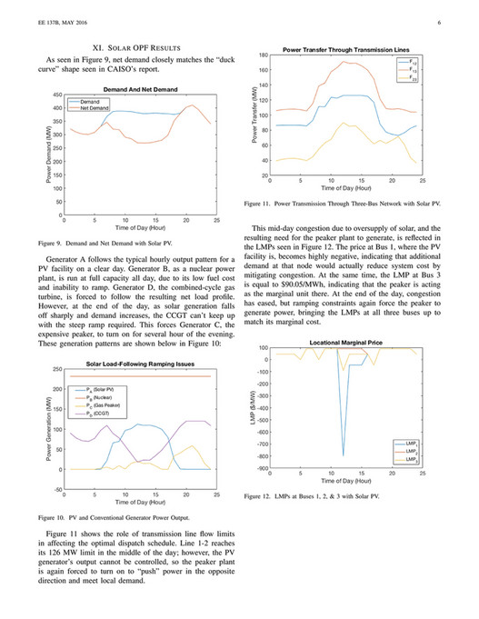 My publications - Electricity Markets, Optimal Power Flow