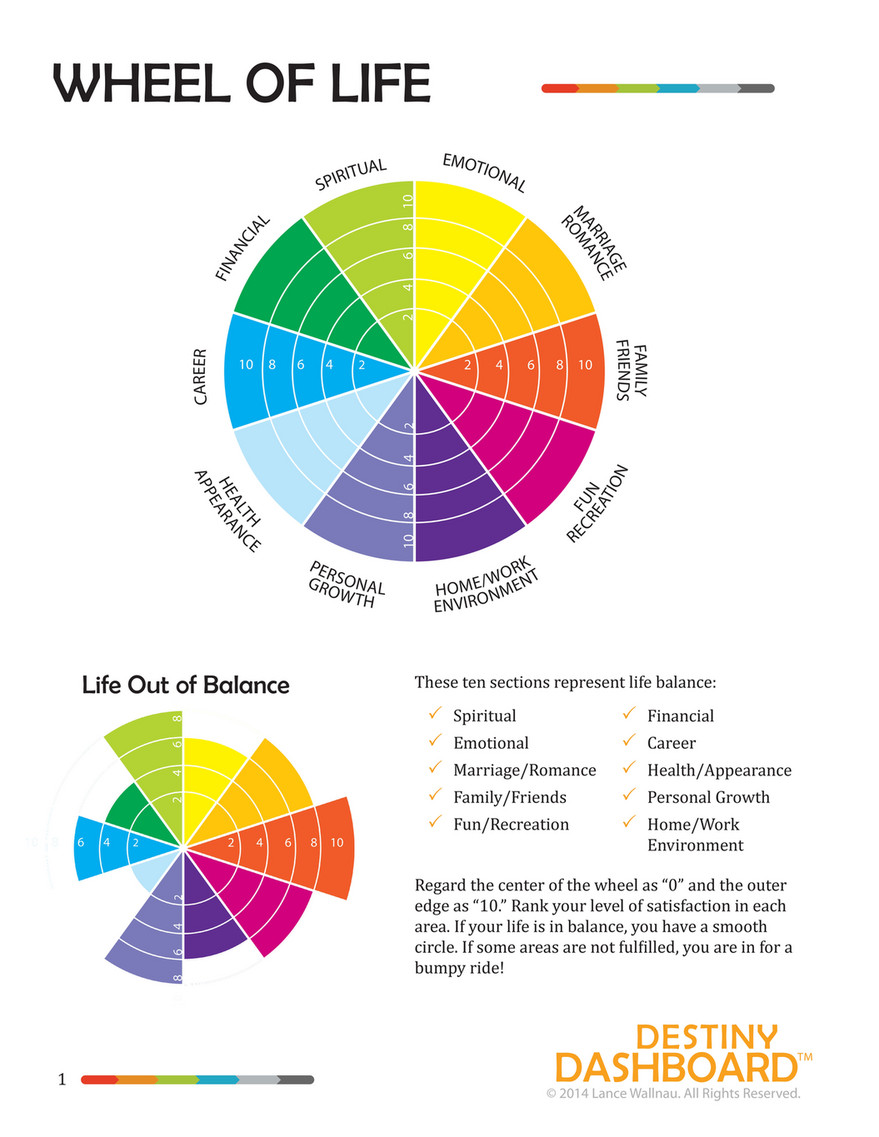 New Skies Nation Wheel Of Life Pdf Page 1 Created With Publitas Com