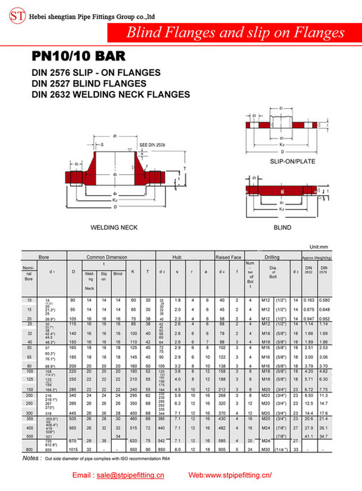 Hebei shengtian pipe-fitting group Co , ltd - Dimensions, Sizg