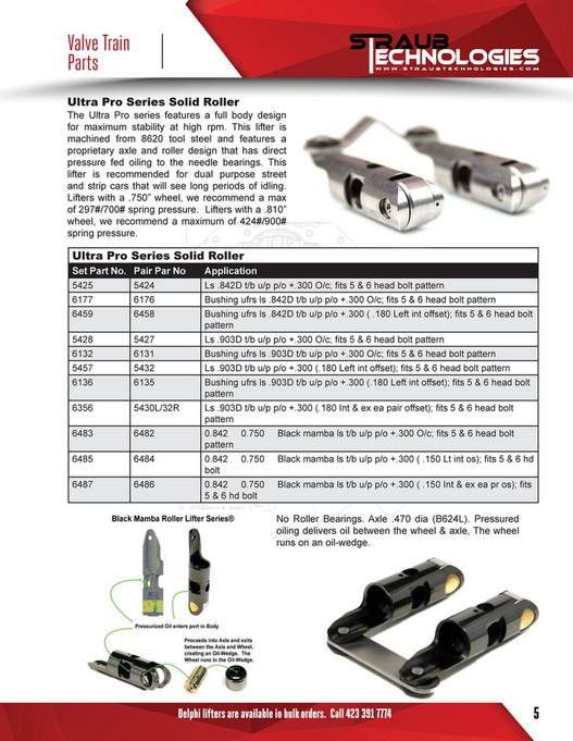 Summit Marketing - Straub Tech LS Catalog - Page 1 - Created with