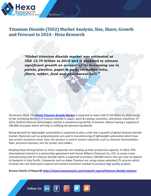 Grand View Research - Titanium Dioxide (TiO2) Industry Research