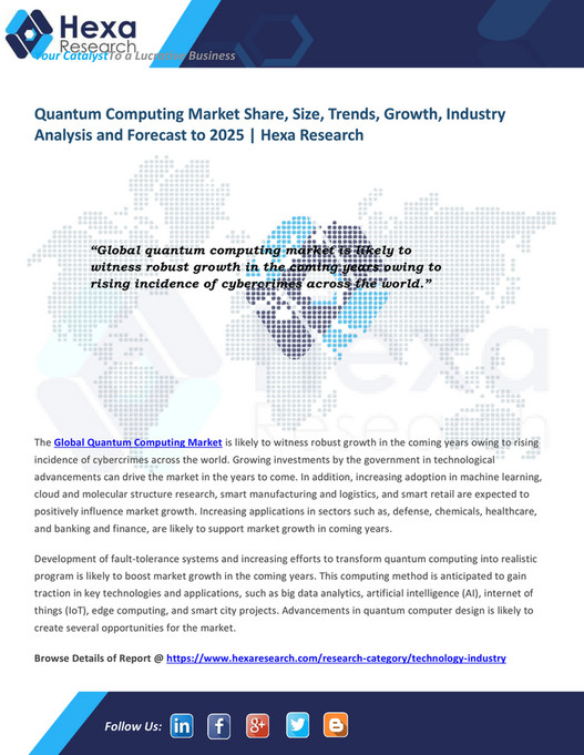 Grand View Research - Global Quantum Computing Market Research