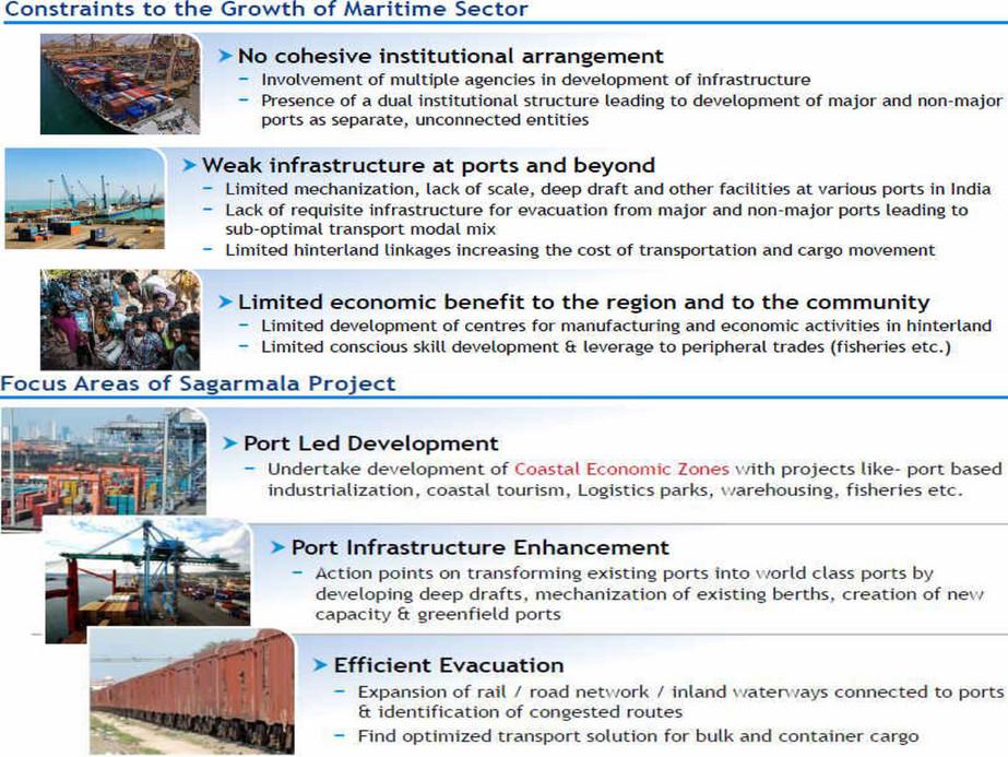 JMV LPS LTD - Project Sagarmala Presentation JMV LPS - Page
