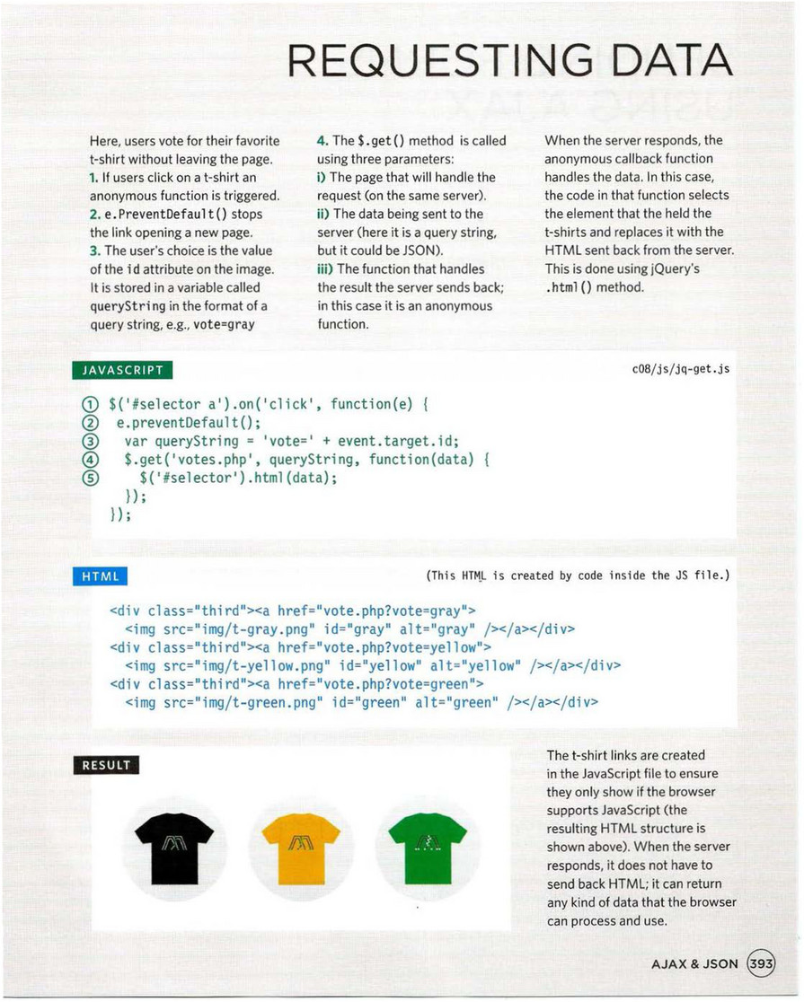 My publications - 253307793-Javascript-and-Jquery-Jon