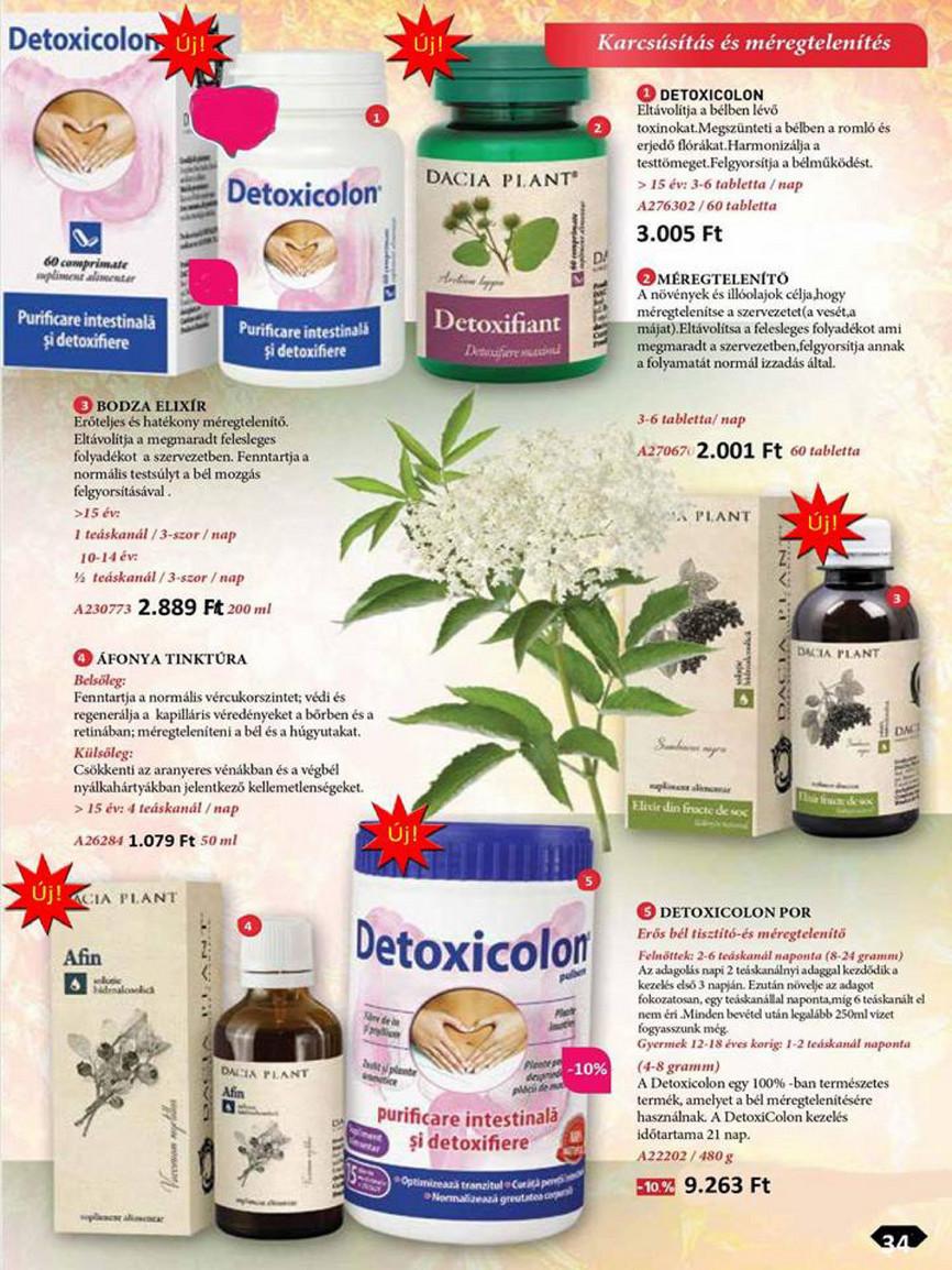 detoxicolon tabletták