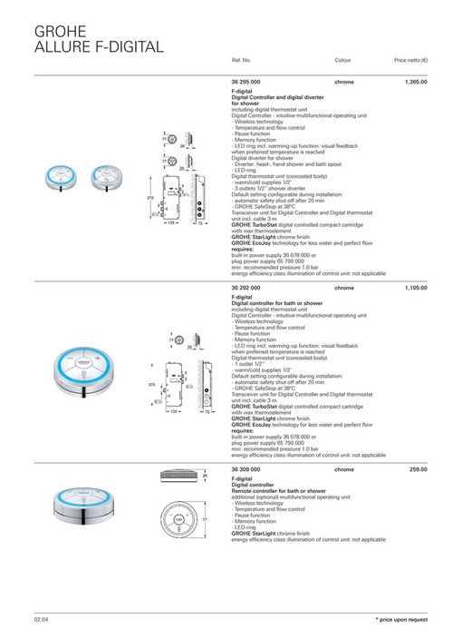 Tesign - GROHE - Page 60-61 - Created with Publitas com