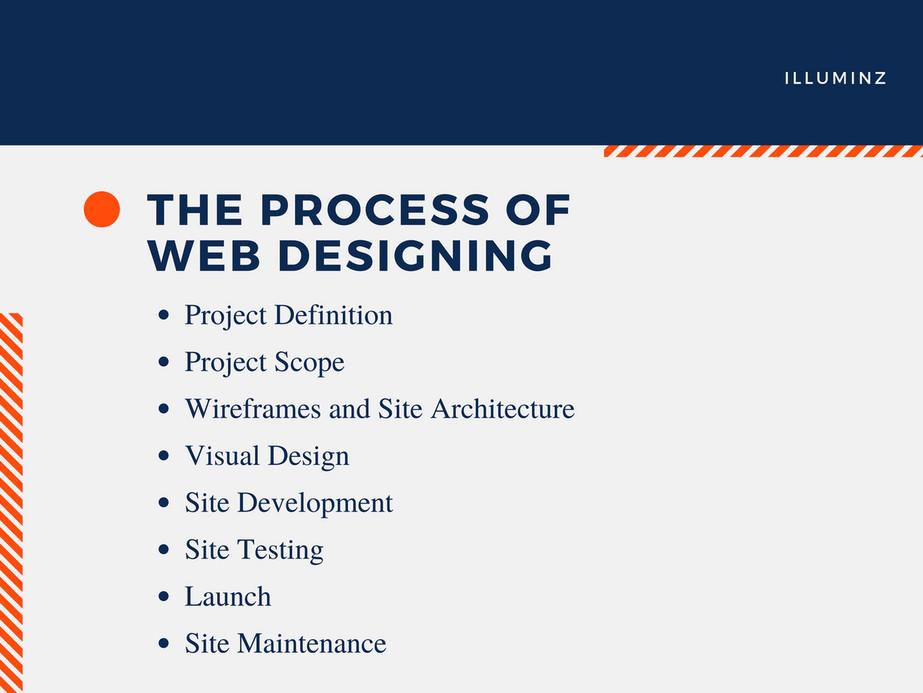 Illuminz Ulimate Web Design And Development Company Page 3 Created With Publitas Com