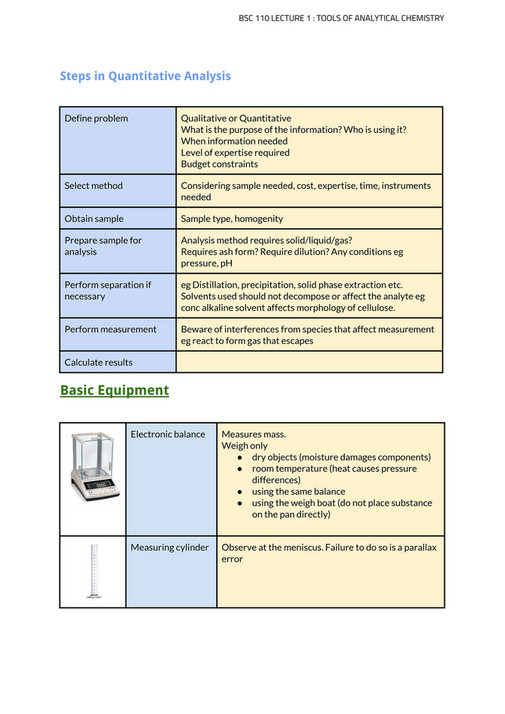 Lecture Notes PDFs - 17s3/anchem/01 TOOLS OF ANALYTICAL CHEMISTRY