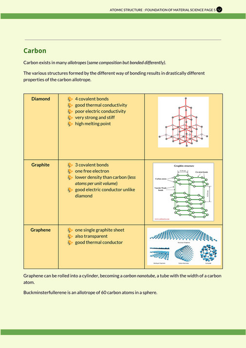 Lecture Notes PDFs - 17s3/material/02 Atomic Structure - Page 2-3