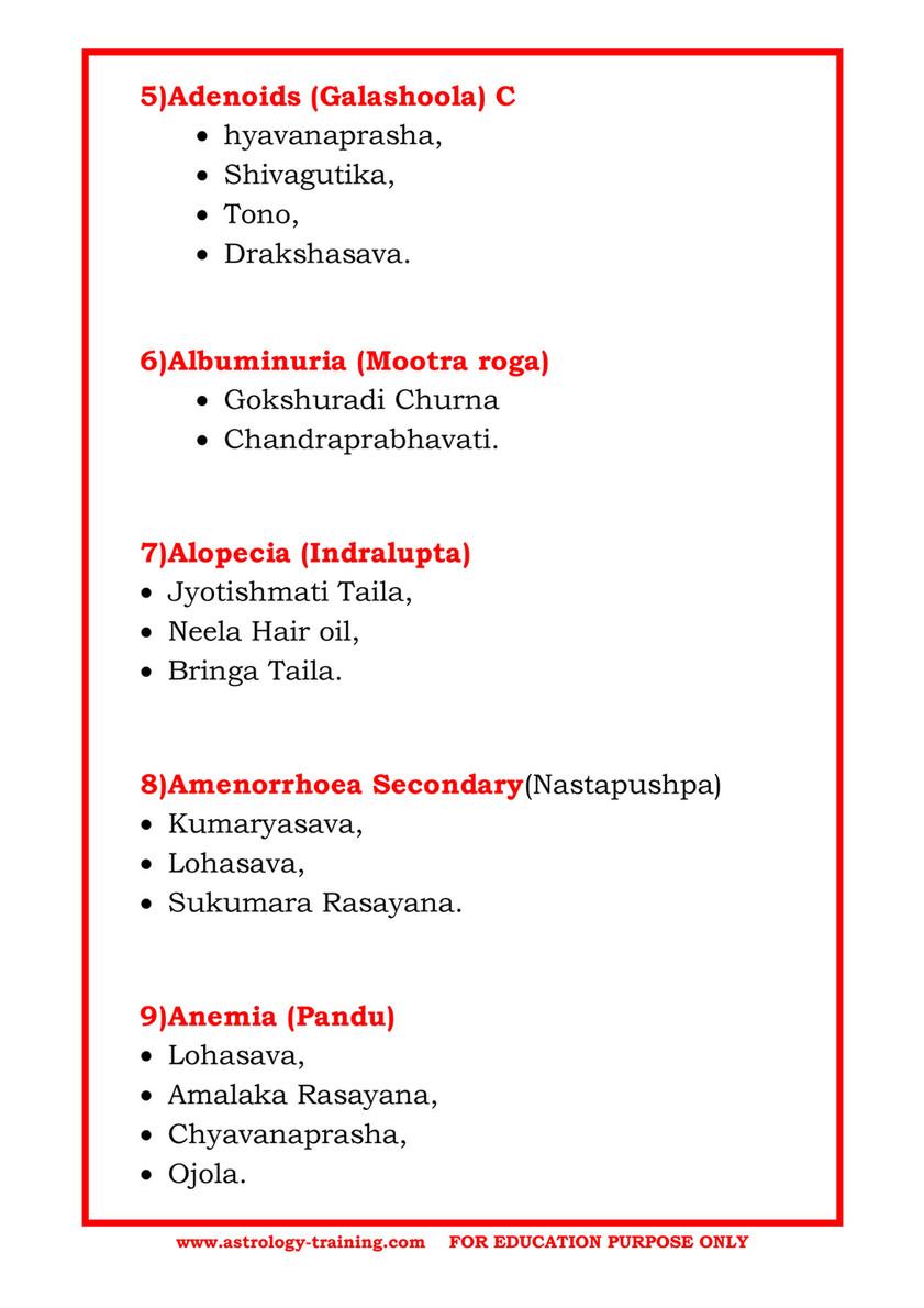 shivam guruji - ayurvedic medicine - Page 2-3 - Created with