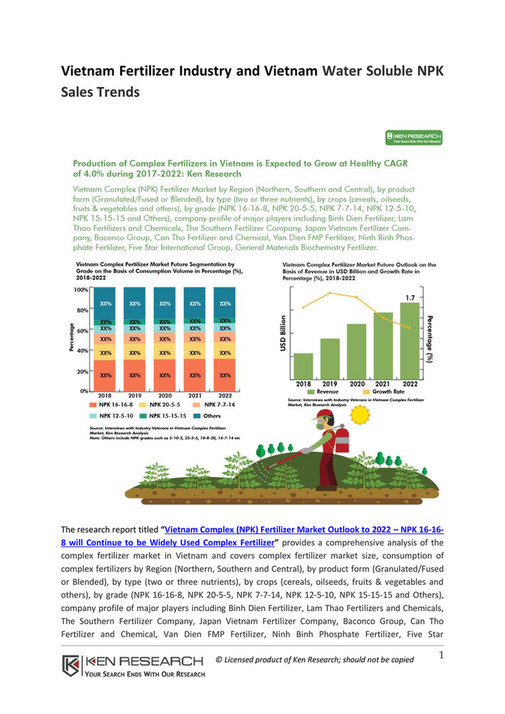 ken research - Vietnam Fertilizer Market Sales Growth - Page 2-3