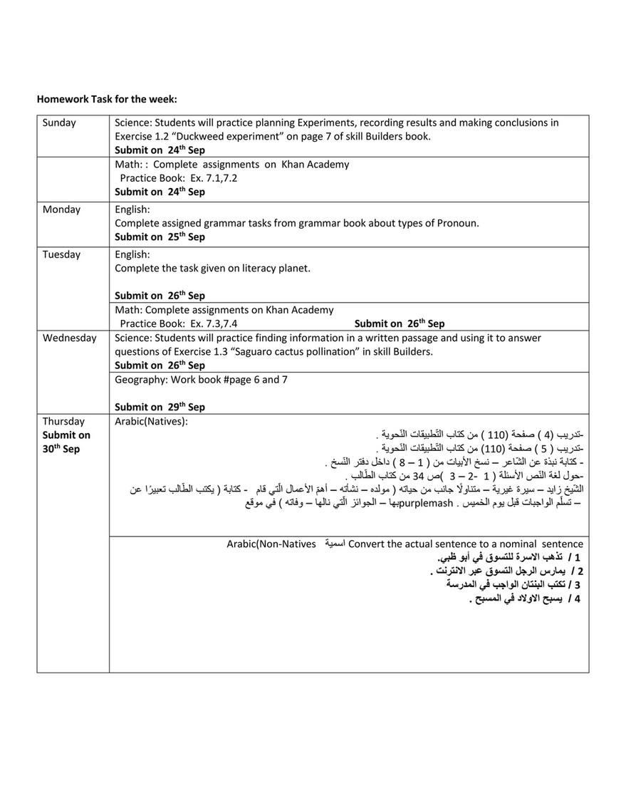 تحميل كتاب esl english as second language