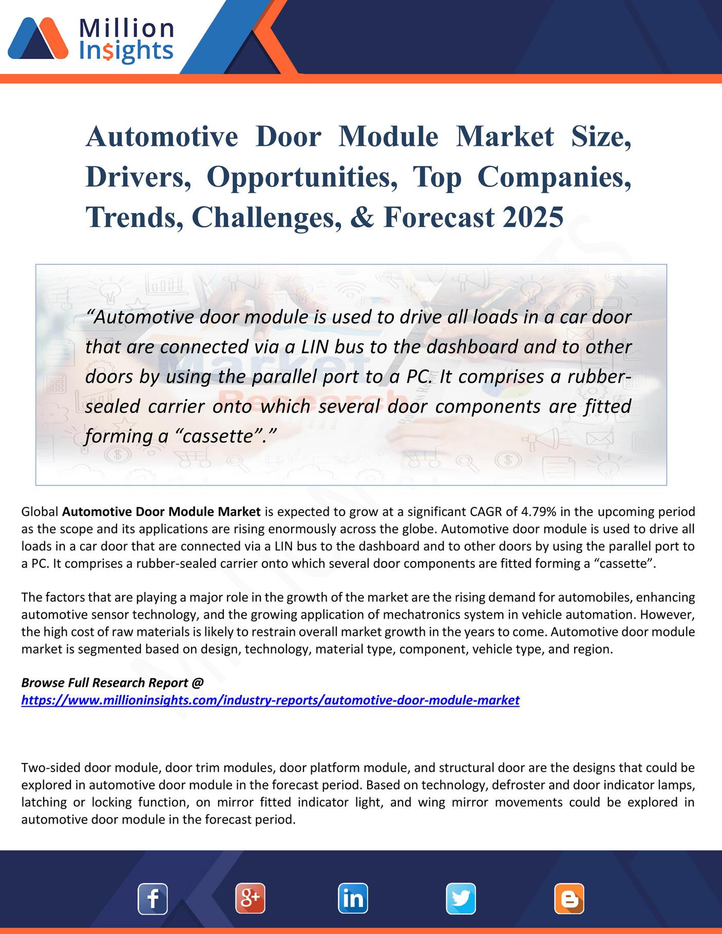 My publications - Automotive Door Module Market Size