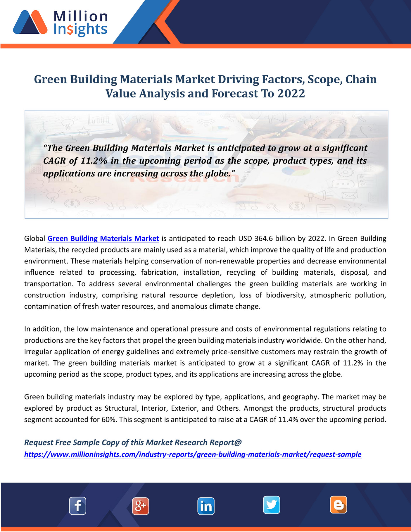 Million Insight - Green Building Materials Market Driving
