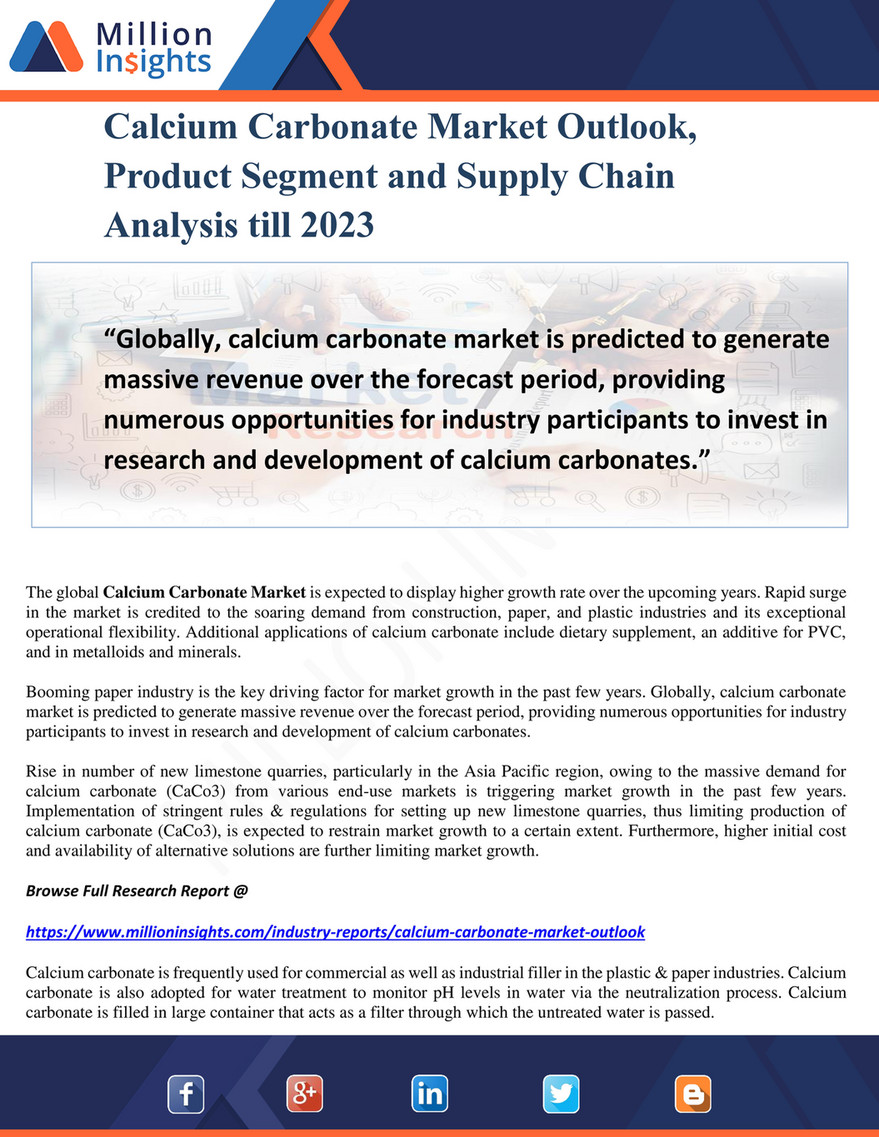 Million Insights - Calcium Carbonate Market Outlook, Product