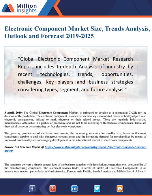 Market Research Report - Electronic Component Market 2025