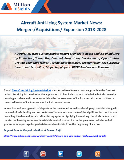 Million Insights - Aircraft Anti-Icing System Market News, Mergers