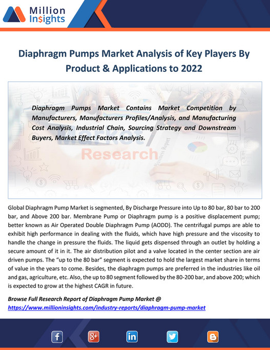 Million Insights - Diaphragm Pumps Market Analysis of Key Players By
