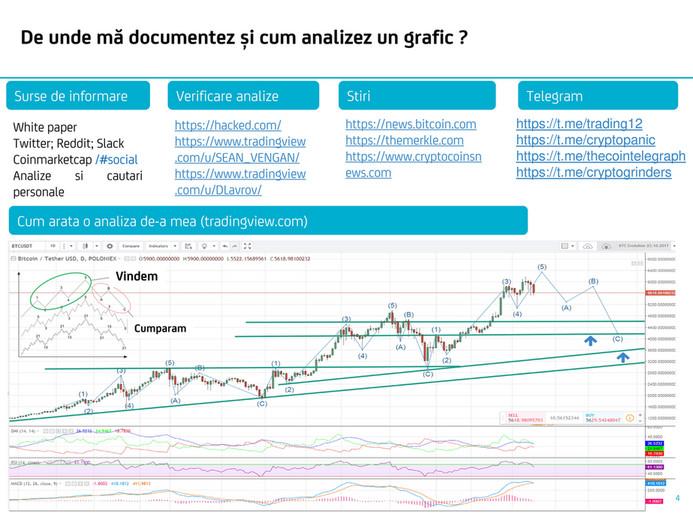 vindem bitcoin)
