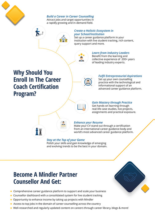 International Career Coach Certificate By Mindler Cda Page 6 7