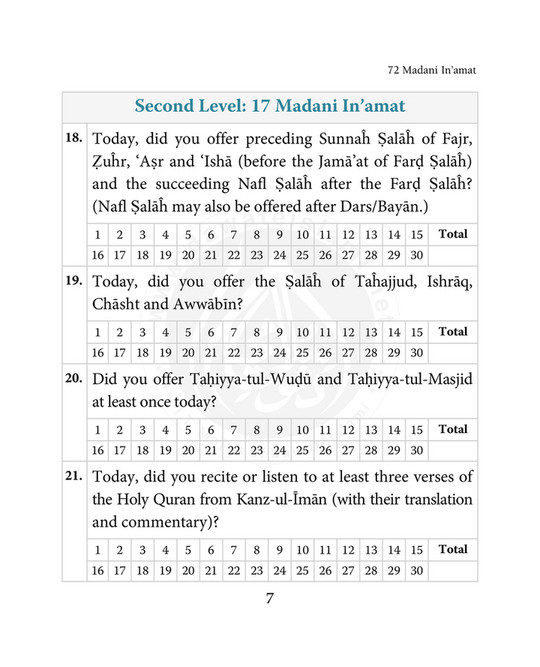 My publications - 72 Madani Inamaat - Page 14-15 - Created with
