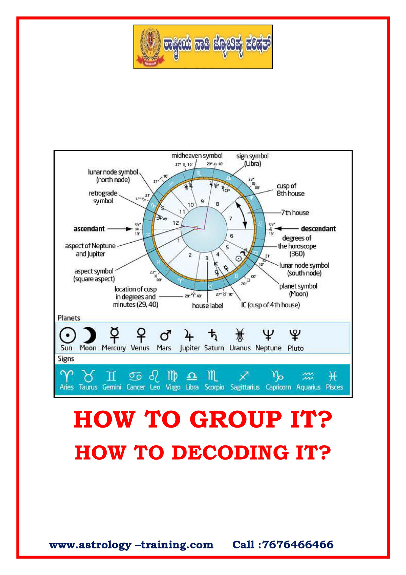 www astrology-training com - Grouping In Nadi Astrology - Page 1