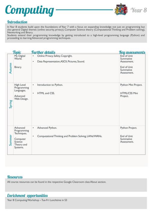 King Edward VI Five Ways Schoo - Year 8 Curriculum - Page 1