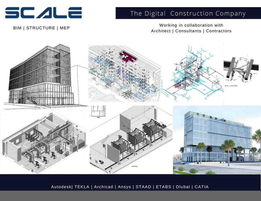 Scale - Scale Profile - progress - Page 3 - Created with Publitas com