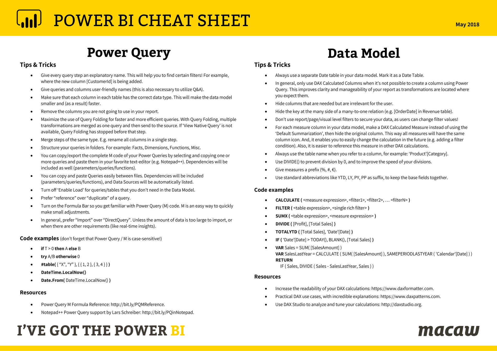 kevinh work - Macaw Power BI Cheat Sheet - Page 1 - Created with