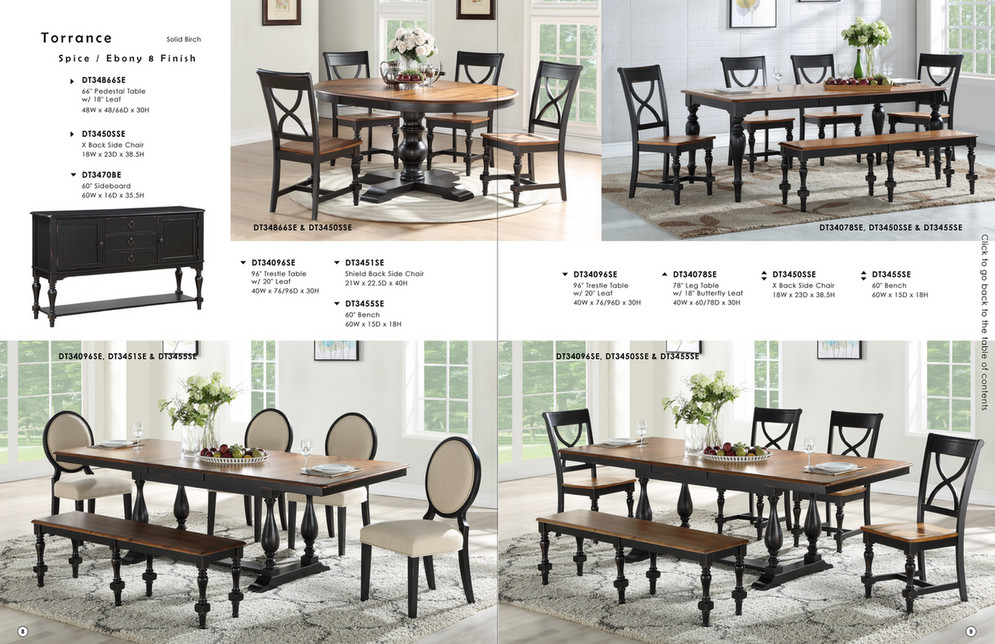Reeds Furniture Winners Only Dining Room Catalog Page 5