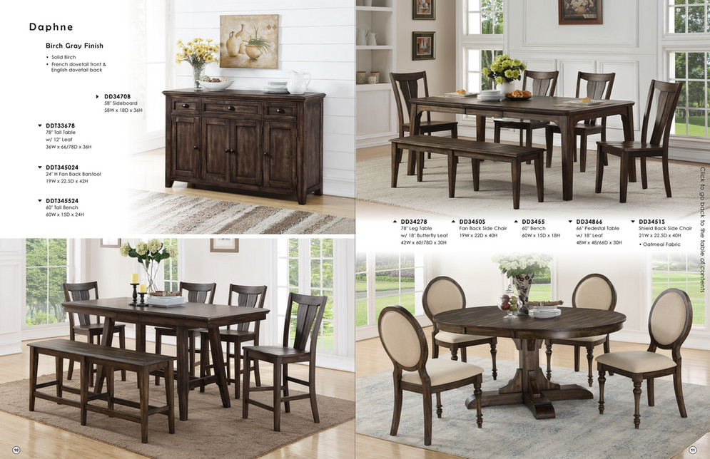 Reeds Furniture Winners Only Dining Room Catalog Page 6