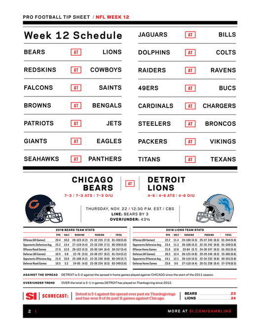 This is a graphic of Nfl Week 12 Printable Schedule with 2019 nfl standings