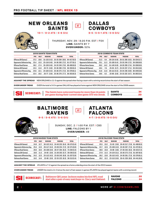 photograph regarding Nfl Week 13 Printable Schedule called Weekly Idea Sheet: The Detailed Printable Betting Specialist in direction of