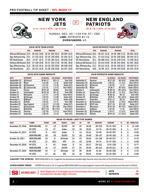 picture about Nfl Week 17 Schedule Printable known as Weekly Idea Sheet: The In depth Printable Betting Specialist toward