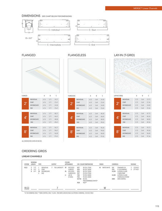 Visual Comfort Group - ELEMENT 2015 Full-Line Catalog - Page 116-117