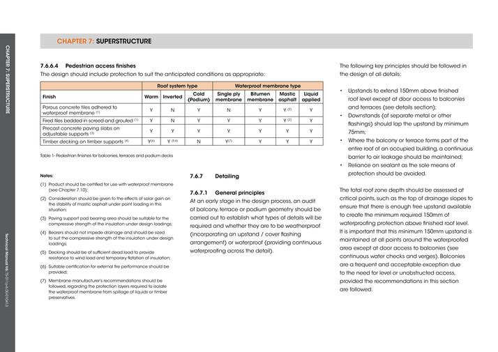 LABC Warranty - LABC Warranty Technical Manual - Page 172-173